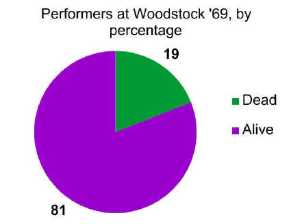 woodgraph11