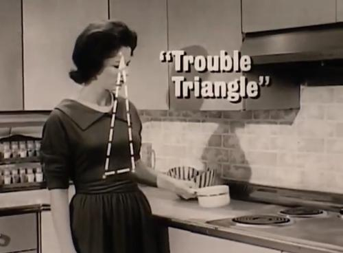 trouble triangle